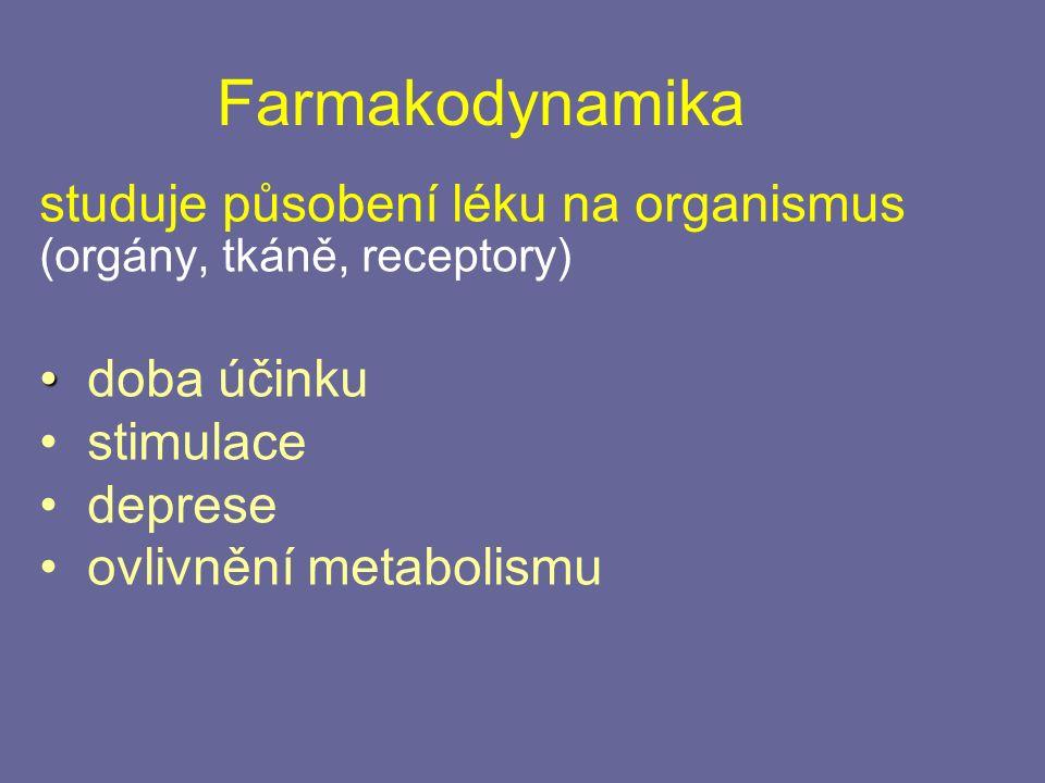 Farmakodynamika studuje působení léku na organismus (orgány, tkáně, receptory) doba účinku stimulace deprese ovlivnění metabolismu