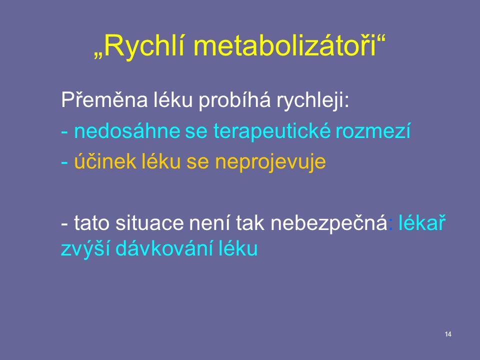"""14 """"Rychlí metabolizátoři Přeměna léku probíhá rychleji: - nedosáhne se terapeutické rozmezí - účinek léku se neprojevuje - tato situace není tak nebezpečná: lékař zvýší dávkování léku"""