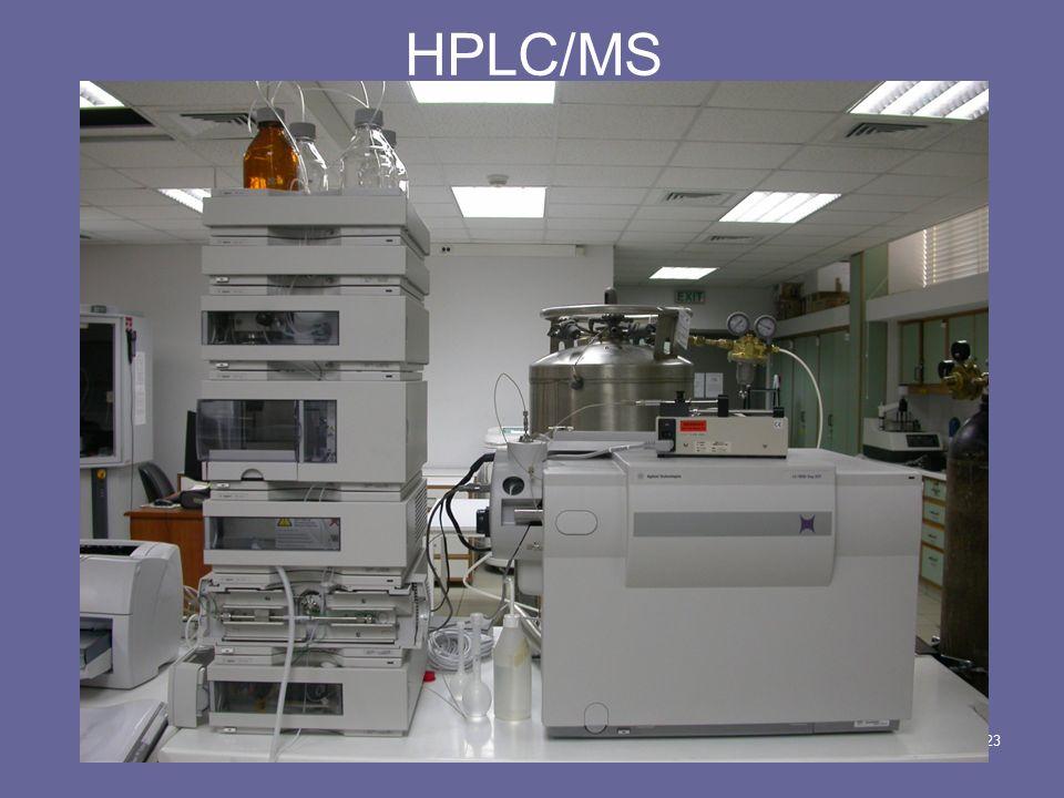 23 HPLC/MS