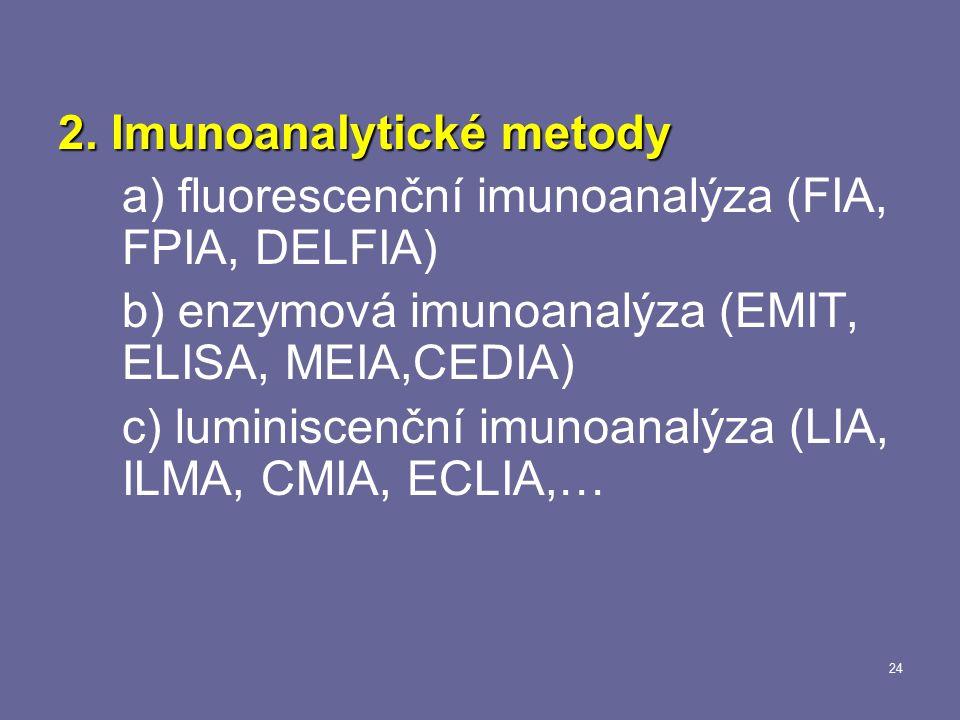 24 2. Imunoanalytické metody a) fluorescenční imunoanalýza (FIA, FPIA, DELFIA) b) enzymová imunoanalýza (EMIT, ELISA, MEIA,CEDIA) c) luminiscenční imu