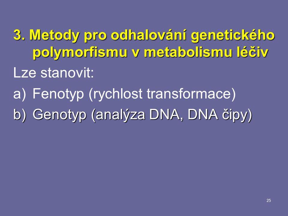 25 3. Metody pro odhalování genetického polymorfismu v metabolismu léčiv Lze stanovit: a)Fenotyp (rychlost transformace) b)Genotyp (analýza DNA, DNA č