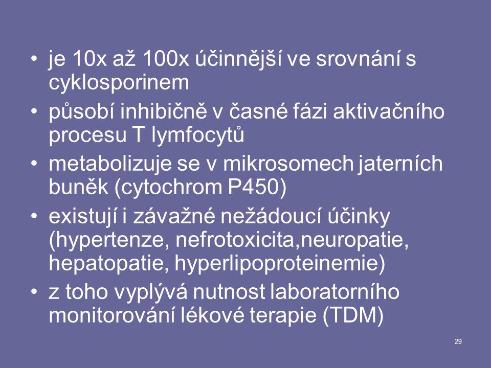 29 je 10x až 100x účinnější ve srovnání s cyklosporinem působí inhibičně v časné fázi aktivačního procesu T lymfocytů metabolizuje se v mikrosomech jaterních buněk (cytochrom P450) existují i závažné nežádoucí účinky (hypertenze, nefrotoxicita,neuropatie, hepatopatie, hyperlipoproteinemie) z toho vyplývá nutnost laboratorního monitorování lékové terapie (TDM)