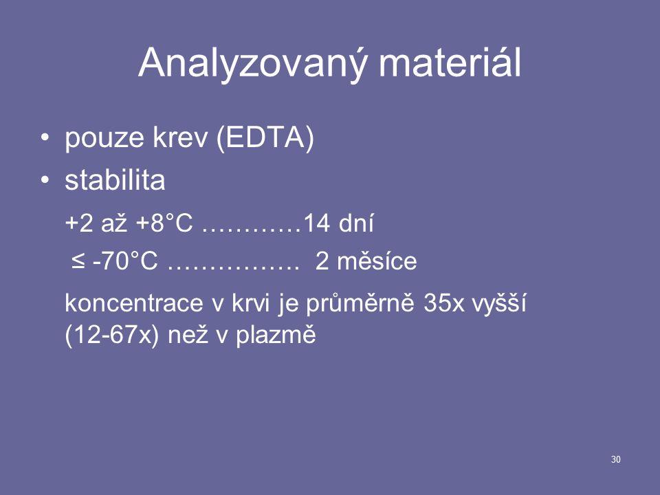 30 Analyzovaný materiál pouze krev (EDTA) stabilita +2 až +8°C …………14 dní ≤ -70°C …………….
