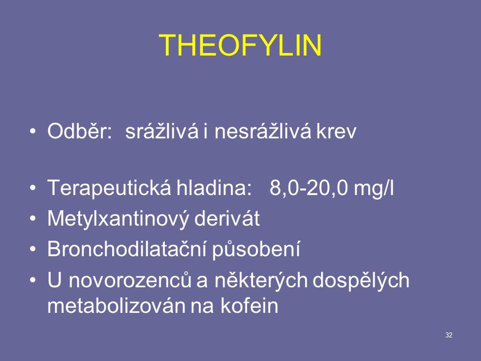 32 THEOFYLIN Odběr:srážlivá i nesrážlivá krev Terapeutická hladina: 8,0-20,0 mg/l Metylxantinový derivát Bronchodilatační působení U novorozenců a některých dospělých metabolizován na kofein