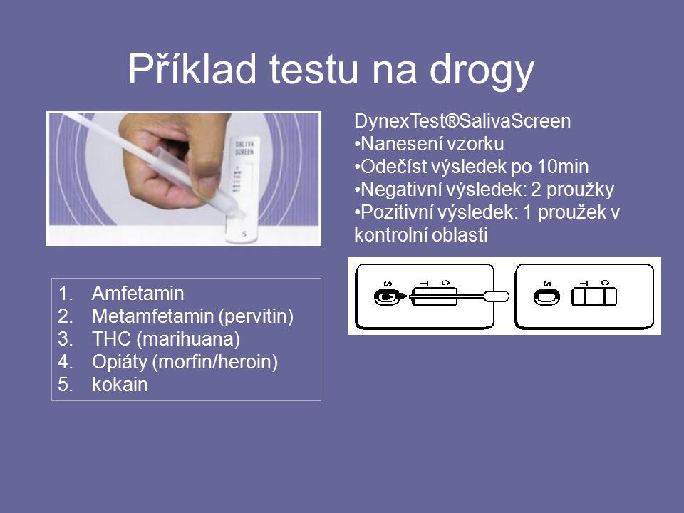 Příklad testu na drogy DynexTest®SalivaScreen Nanesení vzorku Odečíst výsledek po 10min Negativní výsledek: 2 proužky Pozitivní výsledek: 1 proužek v kontrolní oblasti 1.Amfetamin 2.Metamfetamin (pervitin) 3.THC (marihuana) 4.Opiáty (morfin/heroin) 5.kokain