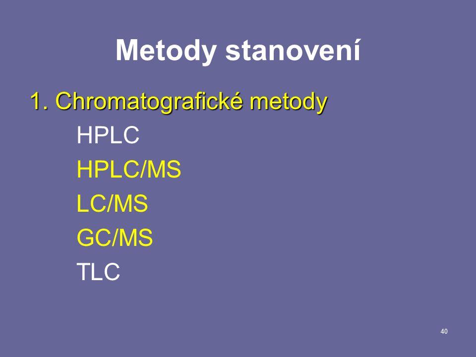 40 Metody stanovení 1. Chromatografické metody HPLC HPLC/MS LC/MS GC/MS TLC