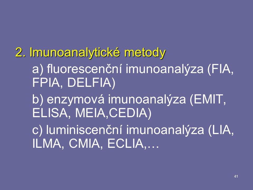 41 2. Imunoanalytické metody a) fluorescenční imunoanalýza (FIA, FPIA, DELFIA) b) enzymová imunoanalýza (EMIT, ELISA, MEIA,CEDIA) c) luminiscenční imu