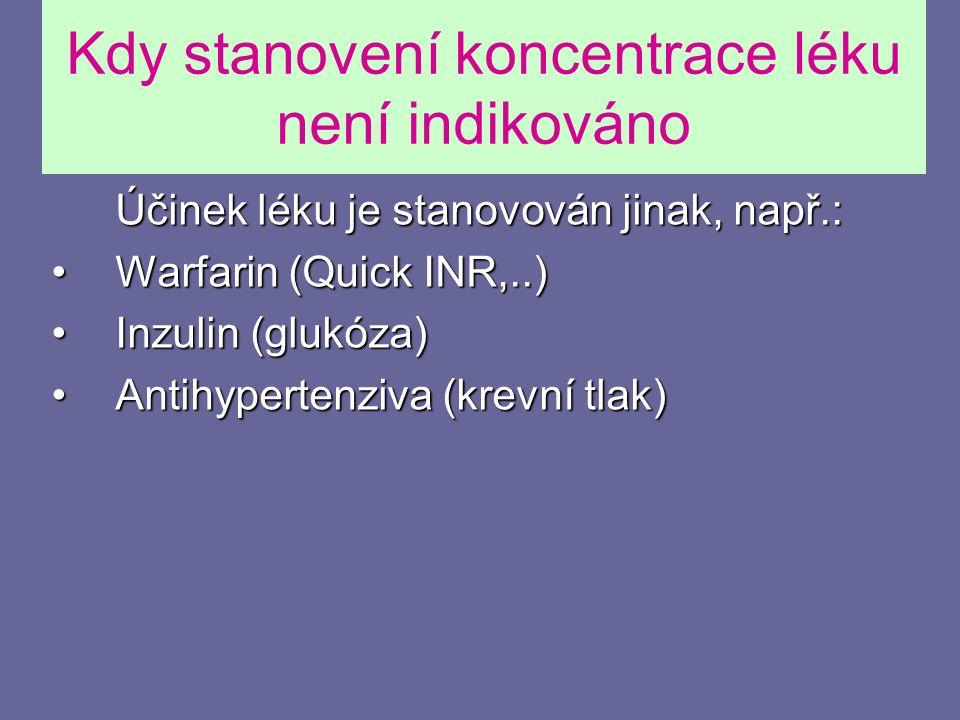 Kdy stanovení koncentrace léku není indikováno Účinek léku je stanovován jinak, např.: Warfarin (Quick INR,..)Warfarin (Quick INR,..) Inzulin (glukóza)Inzulin (glukóza) Antihypertenziva (krevní tlak)Antihypertenziva (krevní tlak)