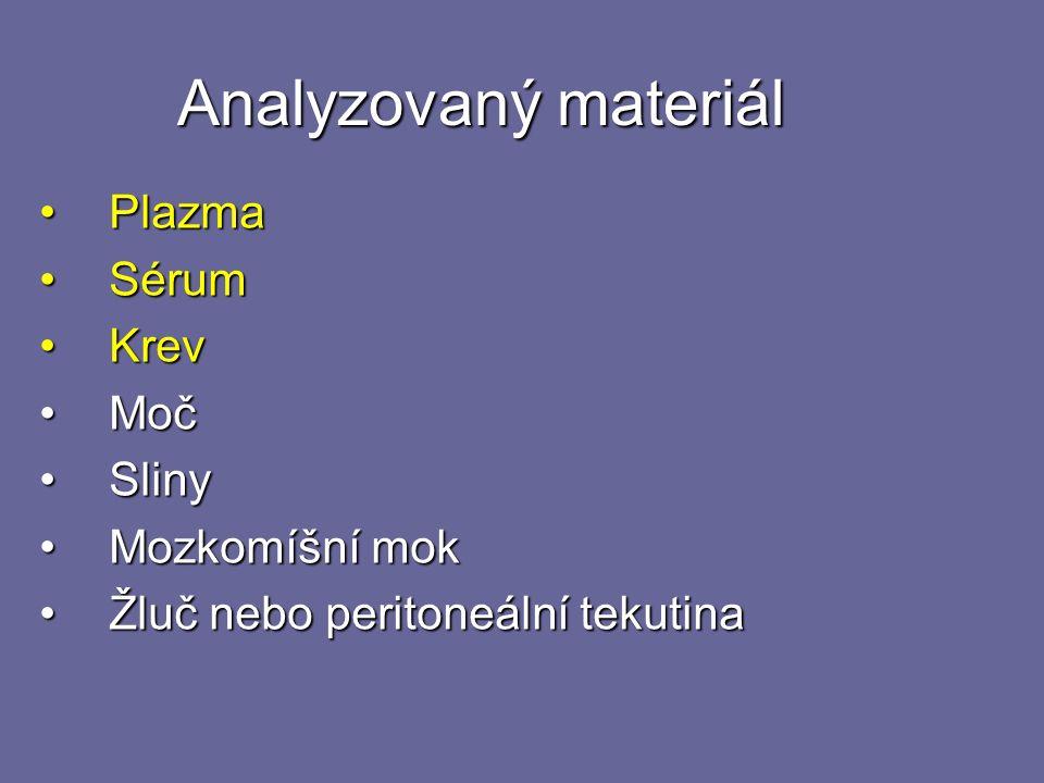 Analyzovaný materiál PlazmaPlazma SérumSérum KrevKrev MočMoč SlinySliny Mozkomíšní mokMozkomíšní mok Žluč nebo peritoneální tekutinaŽluč nebo peritoneální tekutina