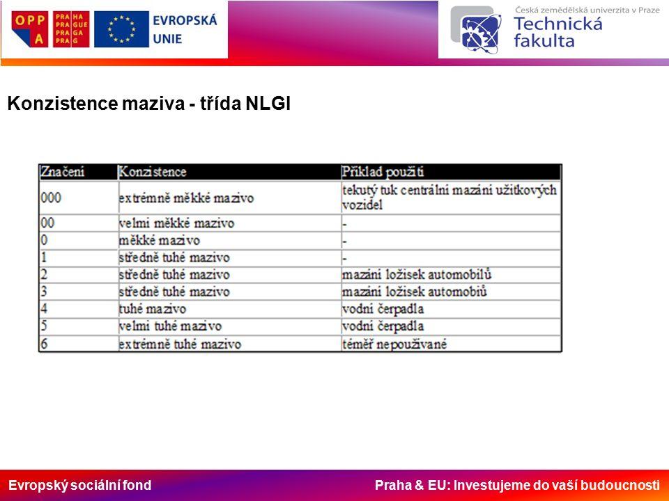 Evropský sociální fond Praha & EU: Investujeme do vaší budoucnosti Konzistence maziva - třída NLGI