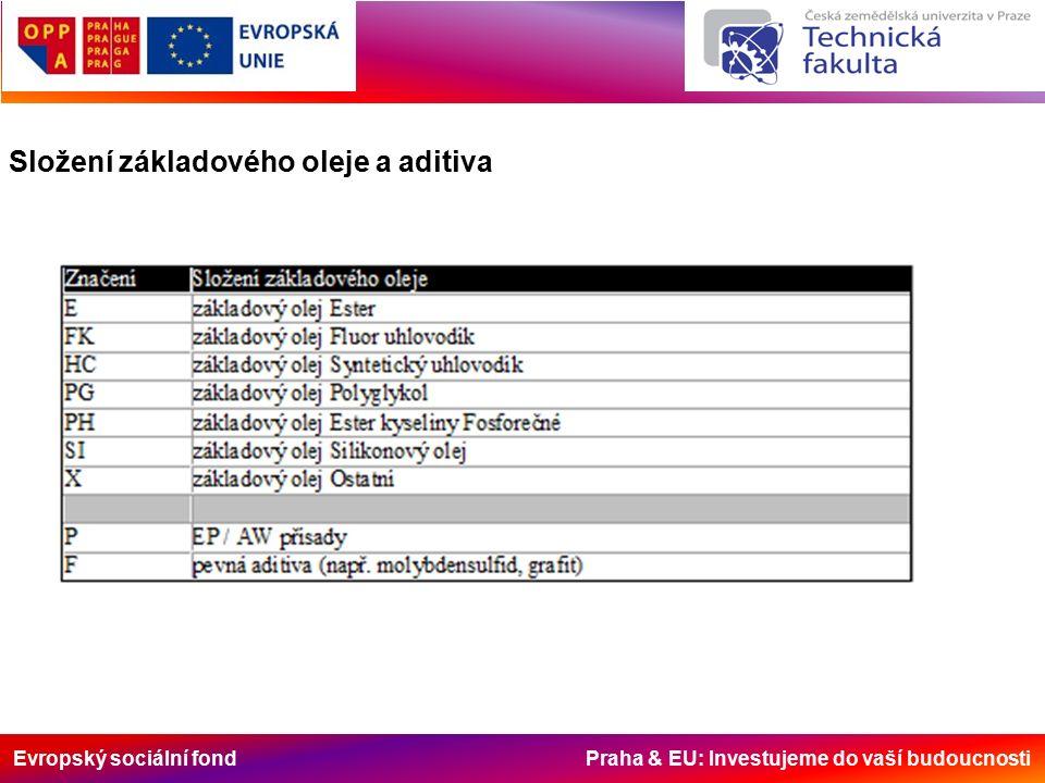 Evropský sociální fond Praha & EU: Investujeme do vaší budoucnosti Obsah popela v plastických mazivech Sulfátový popel Podstata zkoušky Sulfátový popel je tvořen zbytkem, který zanechal vzorek p.m.
