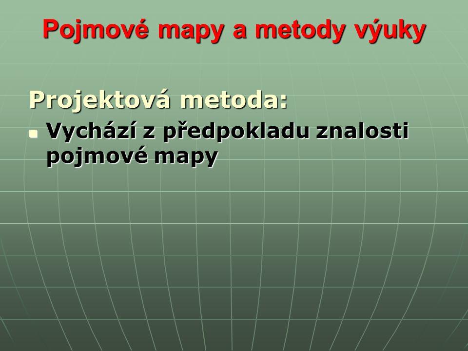 Pojmové mapy a metody výuky Projektová metoda: Vychází z předpokladu znalosti pojmové mapy Vychází z předpokladu znalosti pojmové mapy