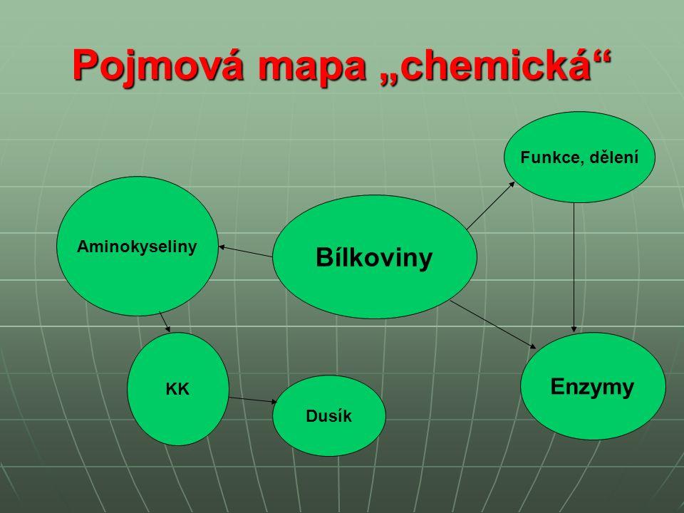 """Pojmová mapa """"chemická Bílkoviny Aminokyseliny KK Funkce, dělení Enzymy Dusík"""