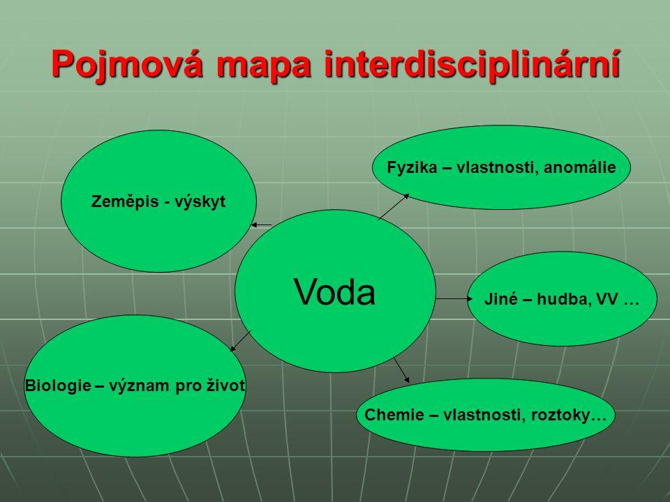 Pojmová mapa interdisciplinární Zeměpis - výskyt Voda Biologie – význam pro život Chemie – vlastnosti, roztoky… Fyzika – vlastnosti, anomálie Jiné – hudba, VV …