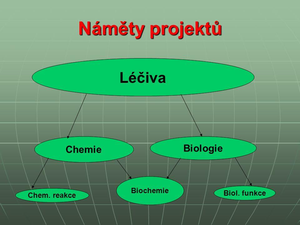Náměty projektů Léčiva Chemie Biologie Chem. reakce Biochemie Biol. funkce