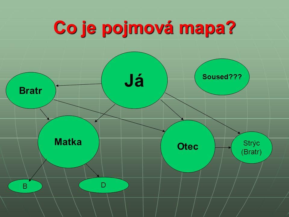 Co je pojmová mapa Já Matka Otec B D Strýc (Bratr) Soused Bratr