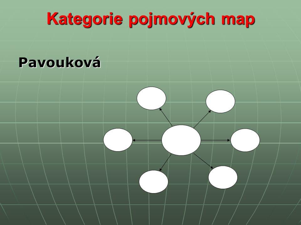 Hierarchická