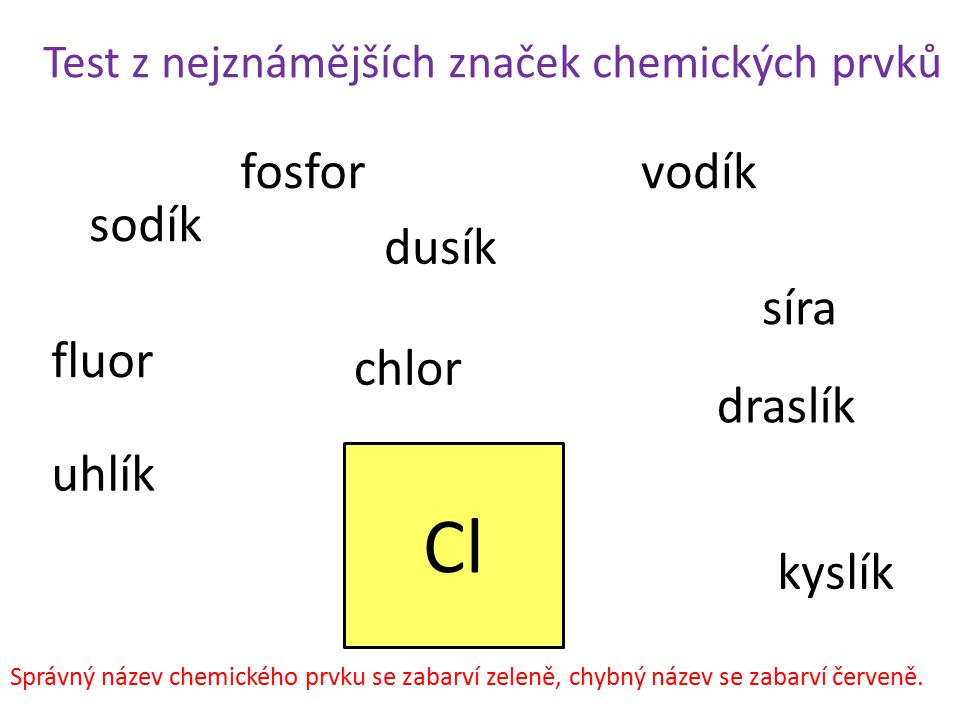 Test z nejznámějších značek chemických prvků Cl sodík draslík vodík uhlík dusík kyslík fosfor síra fluor chlor Správný název chemického prvku se zabar