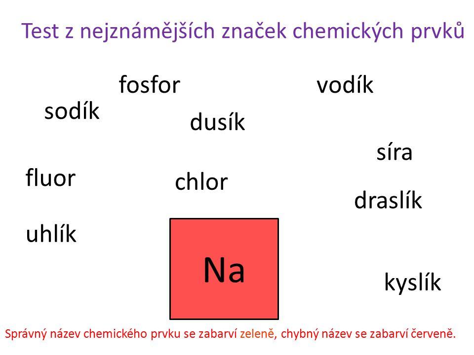 Test z nejznámějších značek chemických prvků K sodík draslík vodík uhlík dusík kyslík fosfor síra fluor chlor Správný název chemického prvku se zabarví zeleně, chybný název se zabarví červeně.