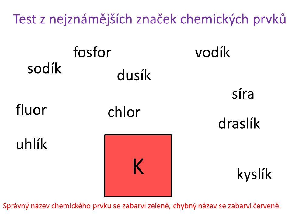 Test z nejznámějších značek chemických prvků H sodík draslík vodík uhlík dusík kyslík fosfor síra fluor chlor Správný název chemického prvku se zabarví zeleně, chybný název se zabarví červeně.