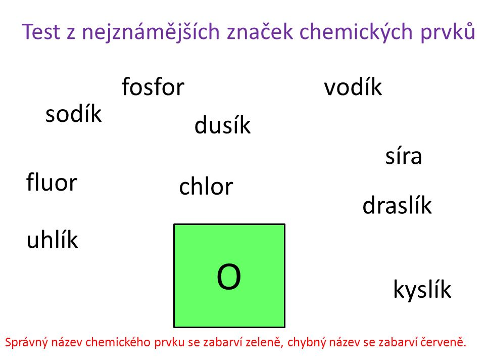 Test z nejznámějších značek chemických prvků O sodík draslík vodík uhlík dusík kyslík fosfor síra fluor chlor Správný název chemického prvku se zabarv