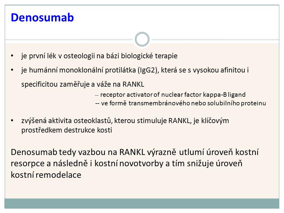 je první lék v osteologii na bázi biologické terapie je humánní monoklonální protilátka (IgG2), která se s vysokou afinitou i specificitou zaměřuje a váže na RANKL -- receptor activator of nuclear factor kappa-B ligand -- ve formě transmembránového nebo solubilního proteinu zvýšená aktivita osteoklastů, kterou stimuluje RANKL, je klíčovým prostředkem destrukce kosti Denosumab tedy vazbou na RANKL výrazně utlumí úroveň kostní resorpce a následně i kostní novotvorby a tím snižuje úroveň kostní remodelace Denosumab