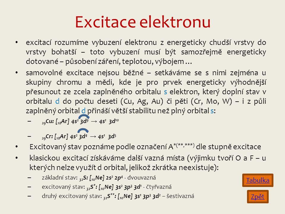 Excitace elektronu excitací rozumíme vybuzení elektronu z energeticky chudší vrstvy do vrstvy bohatší – toto vybuzení musí být samozřejmě energeticky dotované – působení záření, teplotou, výbojem … samovolné excitace nejsou běžné – setkáváme se s nimi zejména u skupiny chromu a mědi, kde je pro prvek energeticky výhodnější přesunout ze zcela zaplněného orbitalu s elektron, který doplní stav v orbitalu d do počtu deseti (Cu, Ag, Au) či pěti (Cr, Mo, W) – i z půli zaplněný orbital d přináší větší stabilitu než plný orbital s: – 29 Cu: [ 18 Ar] 4s 2 3d 9 → 4s 1 3d 10 – 29 Cr: [ 18 Ar] 4s 2 3d 4 → 4s 1 3d 5 Excitovaný stav poznáme podle označení A *(**,***) dle stupně excitace klasickou excitací získáváme další vazná místa (výjimku tvoří O a F – u kterých nelze využít d orbital, jelikož zkrátka neexistuje): – základní stav: 32 S: [ 10 Ne] 2s 2 2p 4 - dvouvazná – excitovaný stav: 32 S * : [ 10 Ne] 3s 2 3p 3 3d 1 - čtyřvazná – druhý excitovaný stav: 32 S ** : [ 10 Ne] 3s 1 3p 3 3d 2 – šestivazná Zpět Tabulka