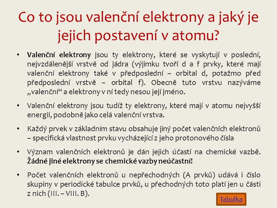 Co to jsou valenční elektrony a jaký je jejich postavení v atomu.