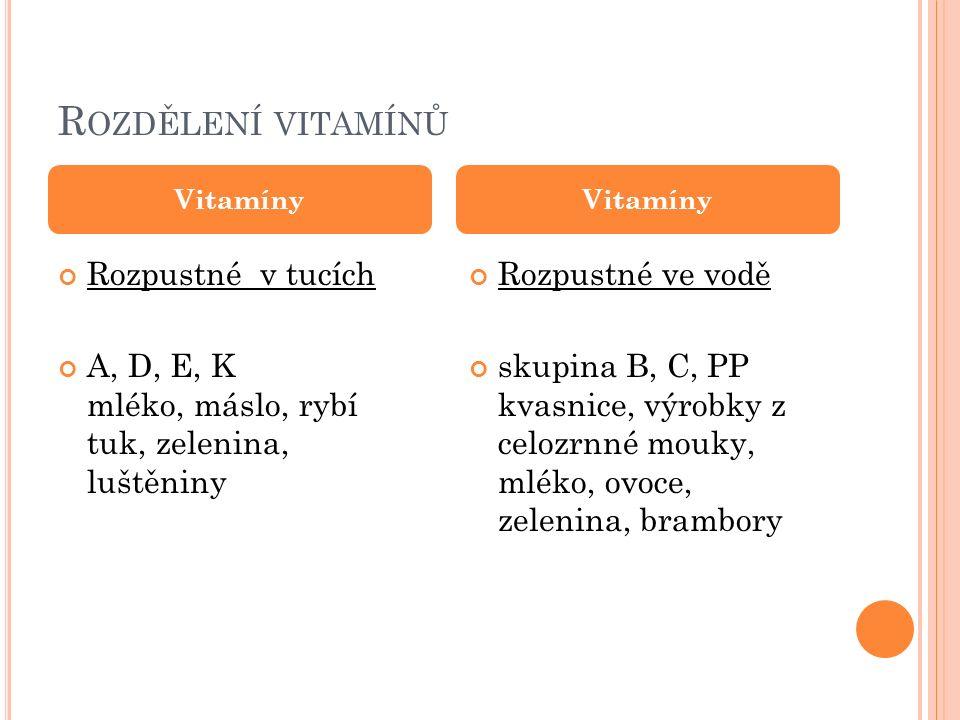 R OZDĚLENÍ VITAMÍNŮ Rozpustné v tucích A, D, E, K mléko, máslo, rybí tuk, zelenina, luštěniny Rozpustné ve vodě skupina B, C, PP kvasnice, výrobky z celozrnné mouky, mléko, ovoce, zelenina, brambory Vitamíny