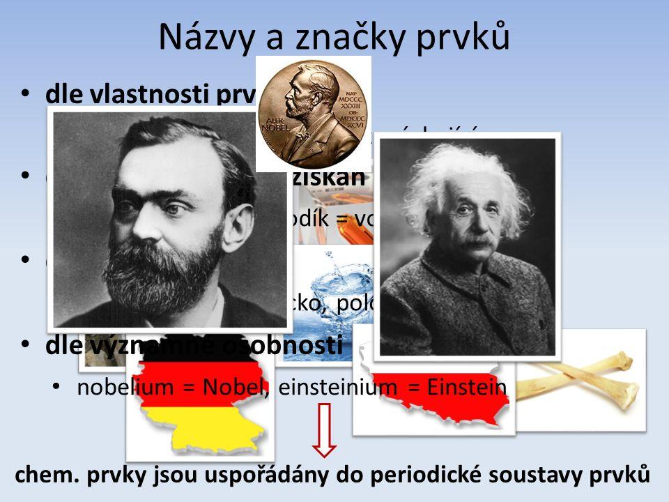 Názvy a značky prvků dle vlastnosti prvku chloros = zelený,bromos = zapáchající dle toho, odkud byl získán vápník = vápenec,vodík = voda,solík,kostík dle země objevení germanium = Německo,polonium = Polsko dle významné osobnosti nobelium = Nobel,einsteinium = Einstein chem.