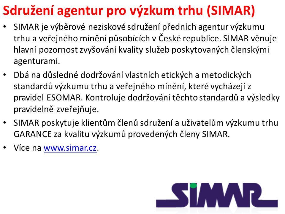 Sdružení agentur pro výzkum trhu (SIMAR) SIMAR je výběrové neziskové sdružení předních agentur výzkumu trhu a veřejného mínění působících v České republice.