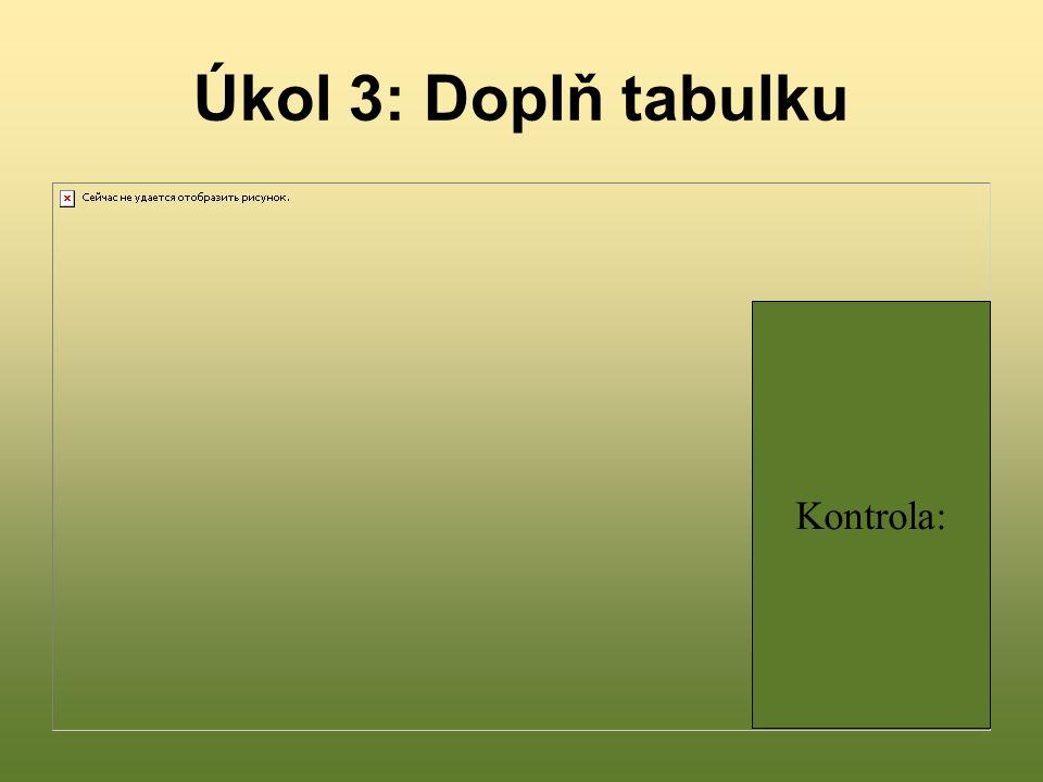 Úkol 3: Doplň tabulku Kontrola:
