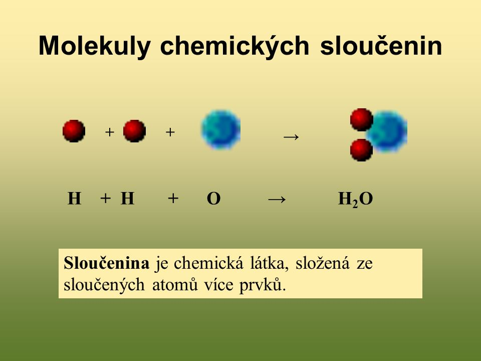 Molekuly chemických sloučenin ++ → H + H + O → H 2 O Sloučenina je chemická látka, složená ze sloučených atomů více prvků.