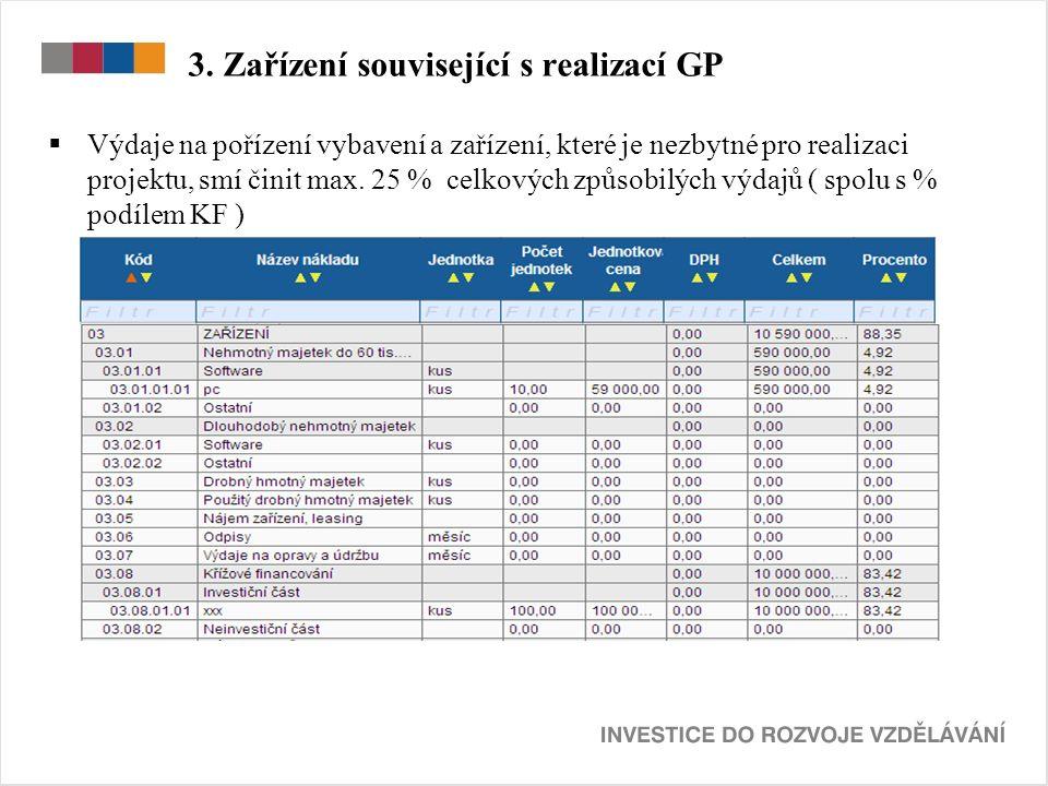 3. Zařízení související s realizací GP  Výdaje na pořízení vybavení a zařízení, které je nezbytné pro realizaci projektu, smí činit max. 25 % celkový