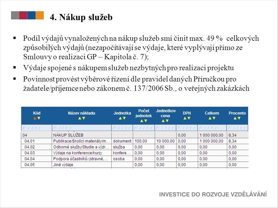 4. Nákup služeb  Podíl výdajů vynaložených na nákup služeb smí činit max.