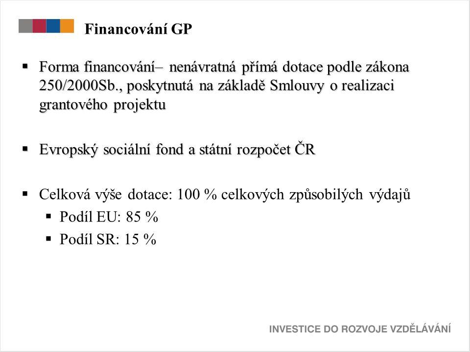 Financování GP  Forma financování– nenávratná přímá dotace podle zákona 250/2000Sb., poskytnutá na základě Smlouvy o realizaci grantového projektu  Evropský sociální fond a státní rozpočet ČR  Celková výše dotace: 100 % celkových způsobilých výdajů  Podíl EU: 85 %  Podíl SR: 15 %