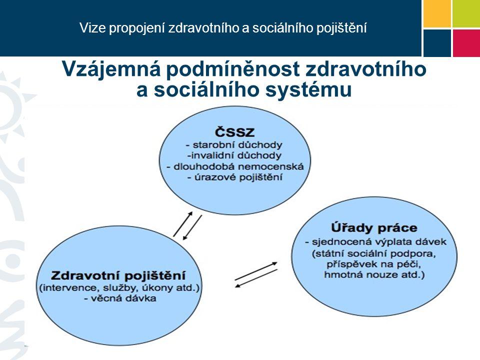 Vize propojení zdravotního a sociálního pojištění Vzájemná podmíněnost zdravotního a sociálního systému