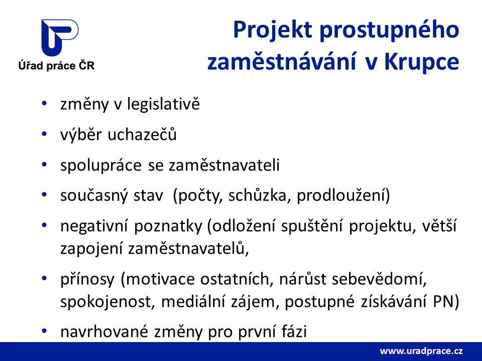 Projekt prostupného zaměstnávání v Krupce změny v legislativě výběr uchazečů spolupráce se zaměstnavateli současný stav (počty, schůzka, prodloužení) negativní poznatky (odložení spuštění projektu, větší zapojení zaměstnavatelů, přínosy (motivace ostatních, nárůst sebevědomí, spokojenost, mediální zájem, postupné získávání PN) navrhované změny pro první fázi