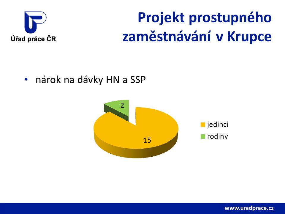 Projekt prostupného zaměstnávání v Krupce nárok na dávky HN a SSP