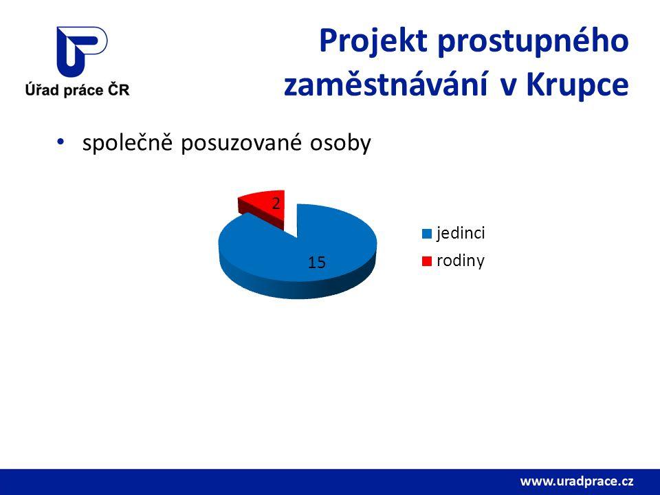 Projekt prostupného zaměstnávání v Krupce společně posuzované osoby