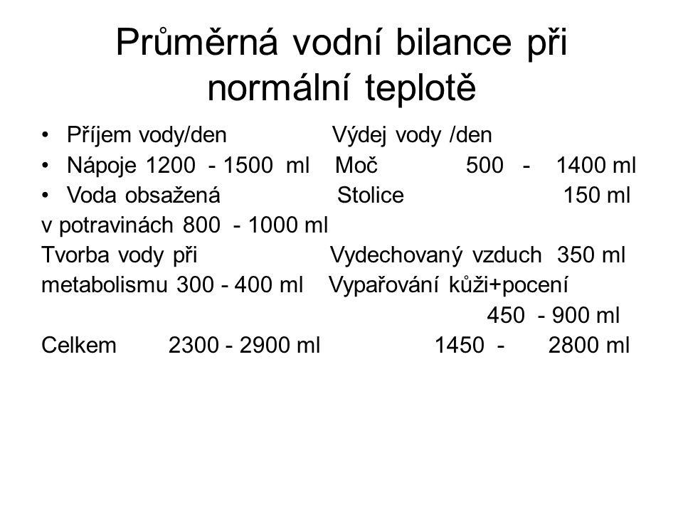Průměrná vodní bilance při normální teplotě Příjem vody/den Výdej vody /den Nápoje 1200 - 1500 ml Moč 500 - 1400 ml Voda obsažená Stolice 150 ml v pot