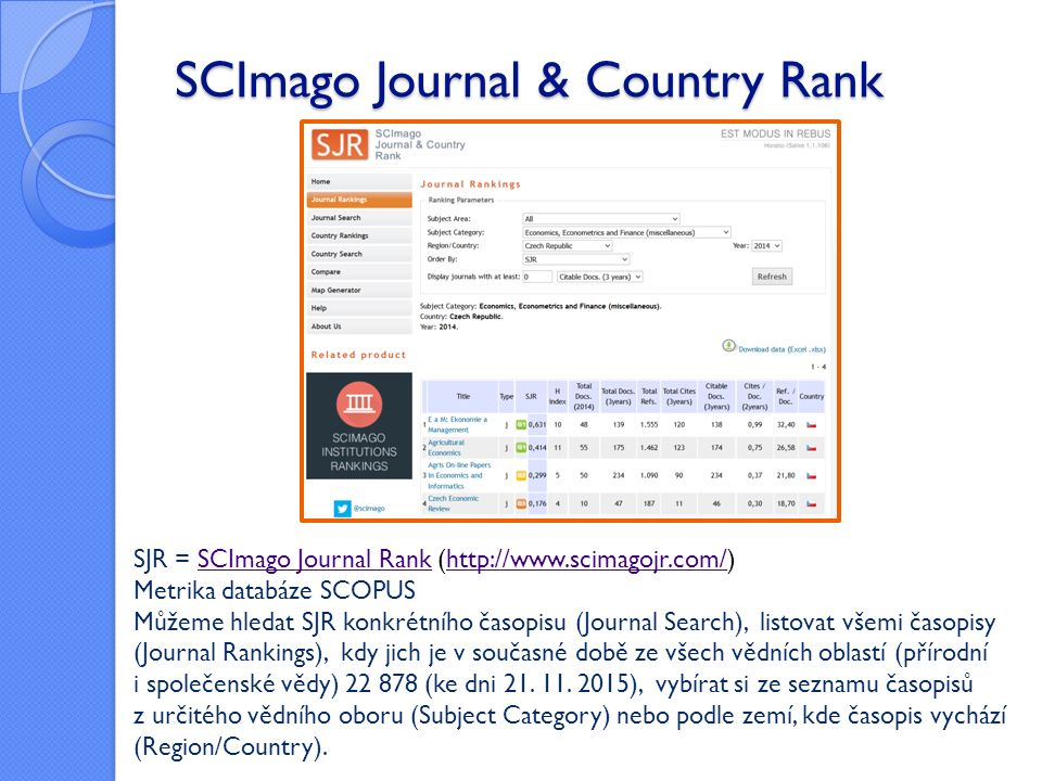 SCImago Journal & Country Rank SJR = SCImago Journal Rank (http://www.scimagojr.com/)SCImago Journal Rankhttp://www.scimagojr.com/ Metrika databáze SC