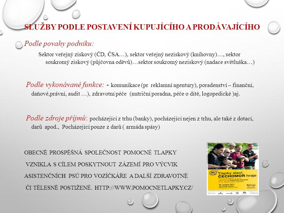 SLUŽBY PODLE POSTAVENÍ KUPUJÍCÍHO A PRODÁVAJÍCÍHO Podle povahy podniku: Sektor veřejný ziskový (ČD, ČSA…), sektor veřejný neziskový (knihovny)…, sektor soukromý ziskový (půjčovna oděvů)…sektor soukromý neziskový (nadace světluška…) Podle vykonávané funkce: - komunikace (pr reklamní agentury), poradenství – finanční, daňové,právní, audit …), zdravotní péče (nutriční poradna, péče o dítě, logopedické )aj.