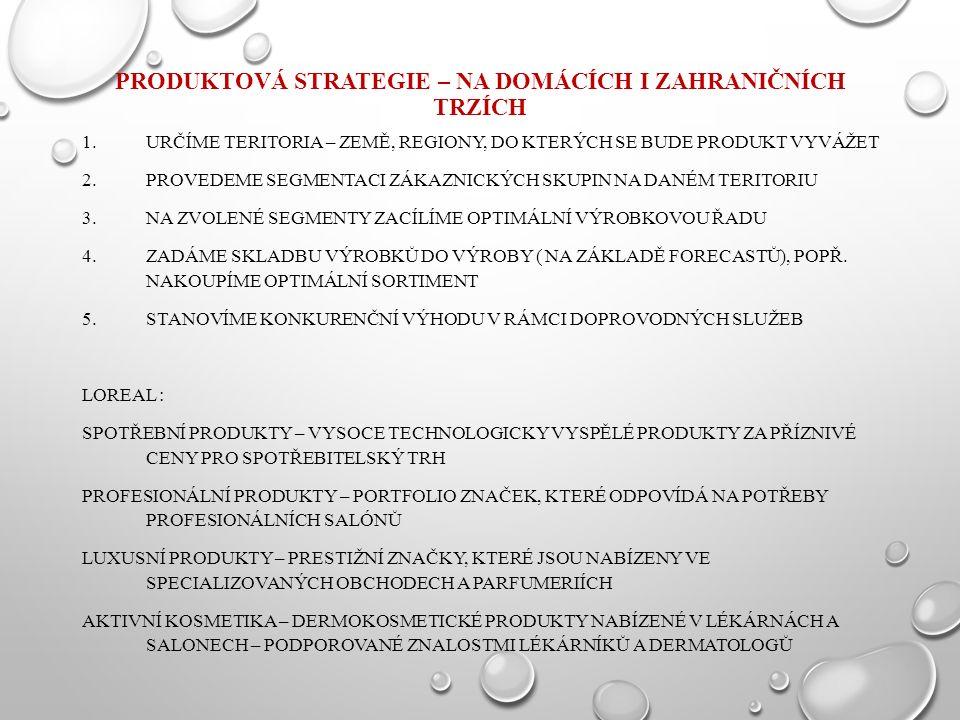 PRODUKTOVÁ STRATEGIE – NA DOMÁCÍCH I ZAHRANIČNÍCH TRZÍCH 1.URČÍME TERITORIA – ZEMĚ, REGIONY, DO KTERÝCH SE BUDE PRODUKT VYVÁŽET 2.PROVEDEME SEGMENTACI ZÁKAZNICKÝCH SKUPIN NA DANÉM TERITORIU 3.NA ZVOLENÉ SEGMENTY ZACÍLÍME OPTIMÁLNÍ VÝROBKOVOU ŘADU 4.ZADÁME SKLADBU VÝROBKŮ DO VÝROBY ( NA ZÁKLADĚ FORECASTŮ), POPŘ.