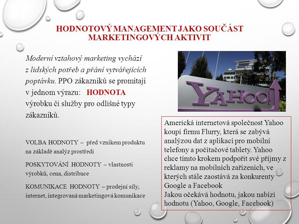 HODNOTOVÝ MANAGEMENT JAKO SOUČÁST MARKETINGOVÝCH AKTIVIT Moderní vztahový marketing vychází z lidských potřeb a přání vytvářejících poptávku.