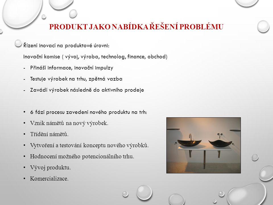 PRODUKT JAKO NABÍDKA ŘEŠENÍ PROBLÉMU Řízení inovací na produktové úrovni: Inovační komise ( vývoj, výroba, technolog, finance, obchod) -Přináší informace, inovační impulzy -Testuje výrobek na trhu, zpětná vazba -Zavádí výrobek následně do aktivního prodeje 6 fází procesu zavedení nového produktu na trh: Vznik námětů na nový výrobek.