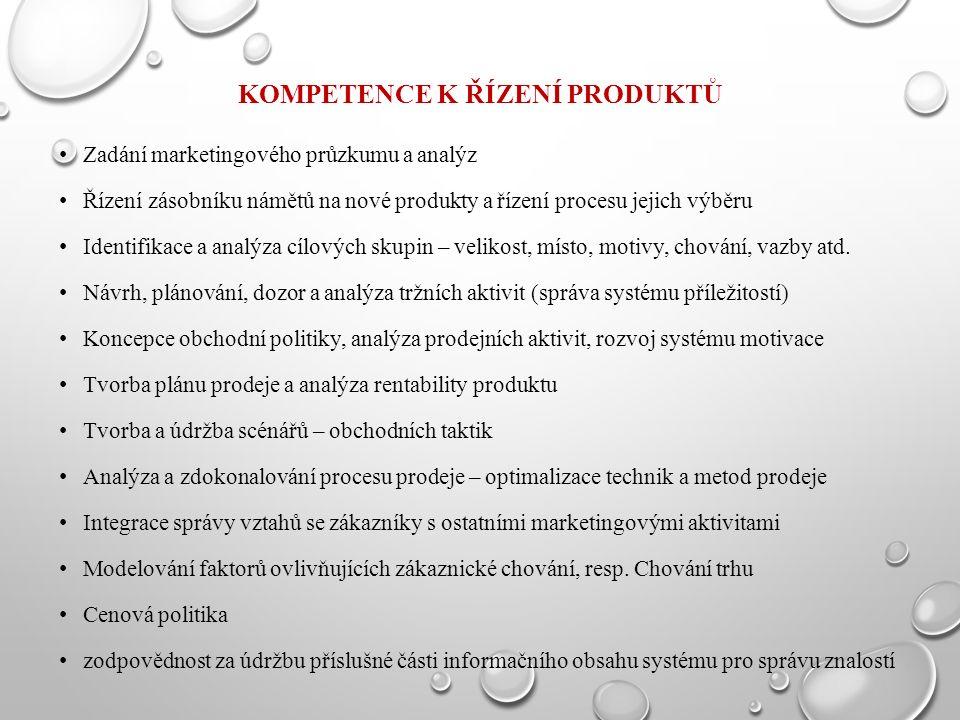 KOMPETENCE K ŘÍZENÍ PRODUKTŮ Zadání marketingového průzkumu a analýz Řízení zásobníku námětů na nové produkty a řízení procesu jejich výběru Identifikace a analýza cílových skupin – velikost, místo, motivy, chování, vazby atd.
