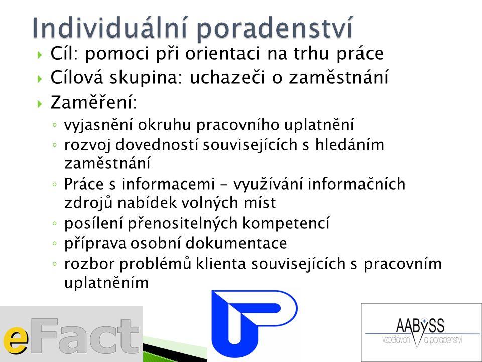  Cíl: pomoci při orientaci na trhu práce  Cílová skupina: uchazeči o zaměstnání  Zaměření: ◦ vyjasnění okruhu pracovního uplatnění ◦ rozvoj dovedno