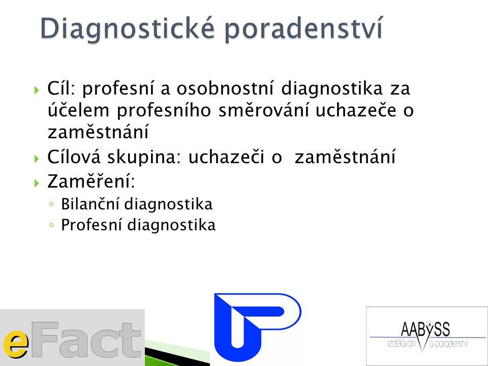  Cíl: profesní a osobnostní diagnostika za účelem profesního směrování uchazeče o zaměstnání  Cílová skupina: uchazeči o zaměstnání  Zaměření: ◦ Bilanční diagnostika ◦ Profesní diagnostika