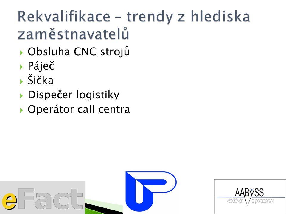  Obsluha CNC strojů  Páječ  Šička  Dispečer logistiky  Operátor call centra